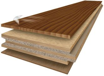 Engineered Hardwood Flooring Layers