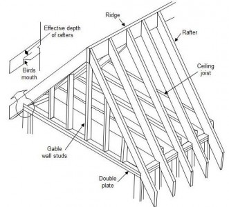 Gable Roof Drawing Plan