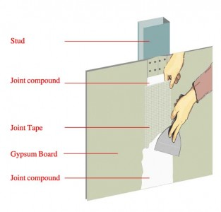 Way to Apply Joint Compound