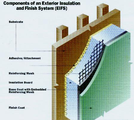 Repairing An Eifs Stucco How To Build A House